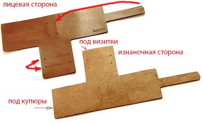 выкройки портмоне из кожи своими руками