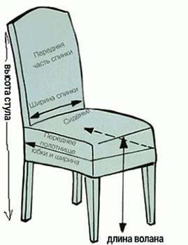 как снять мерки со стула
